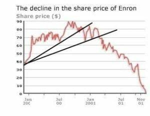 enron_chart